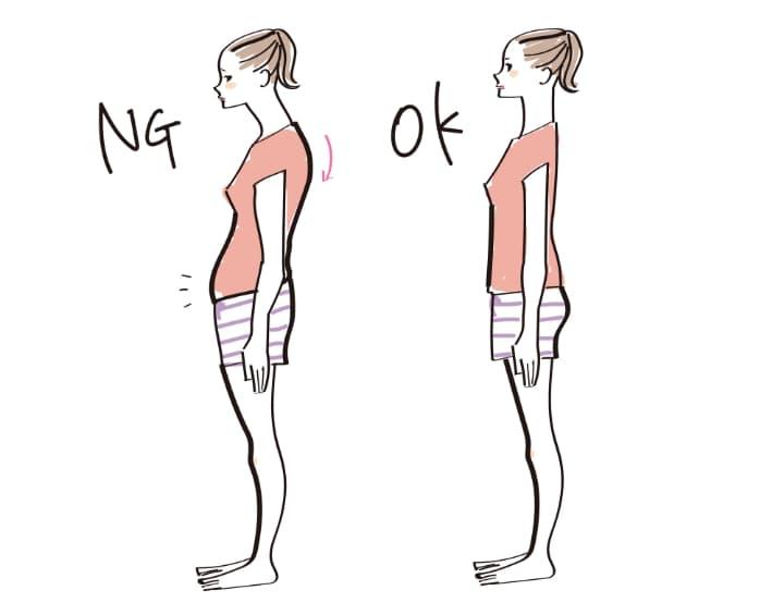 姿勢と筋肉がしわとたるみに大きく関係している?